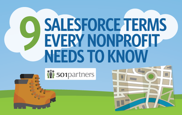 Salesforce Infographic